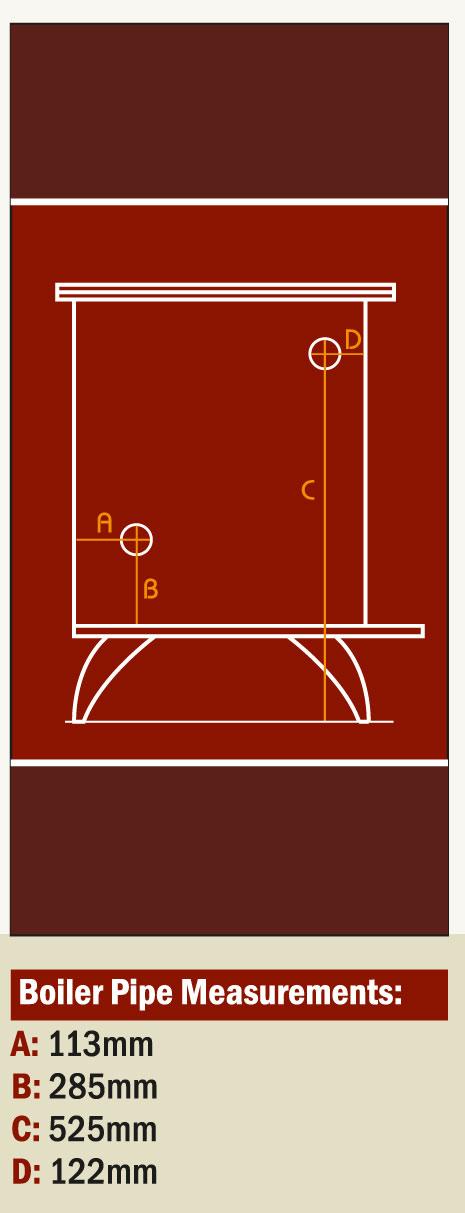 Glennbarrow boiler model images description