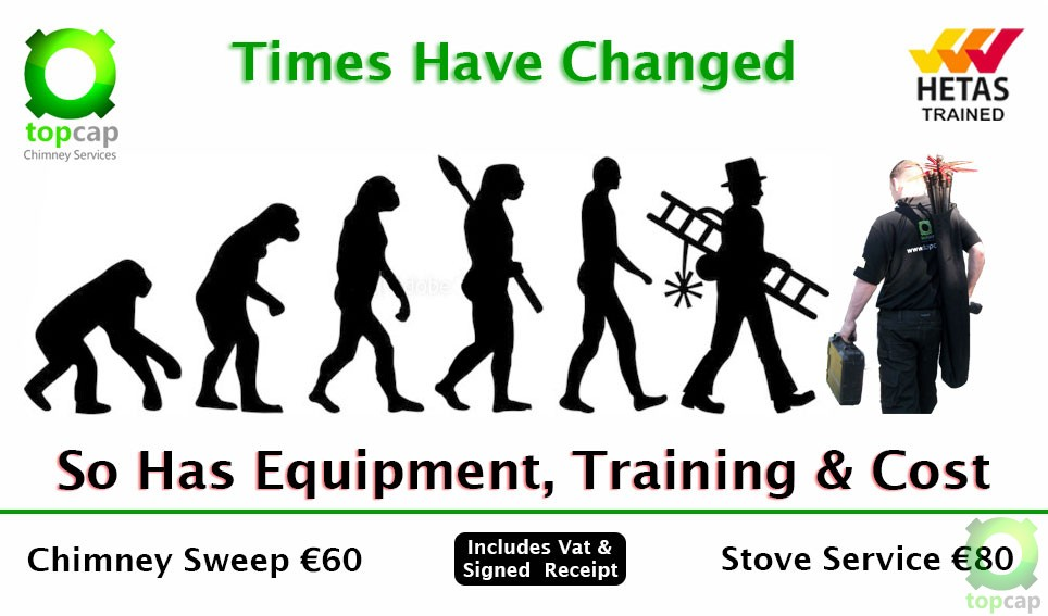 Chimney Sweep Cost Image