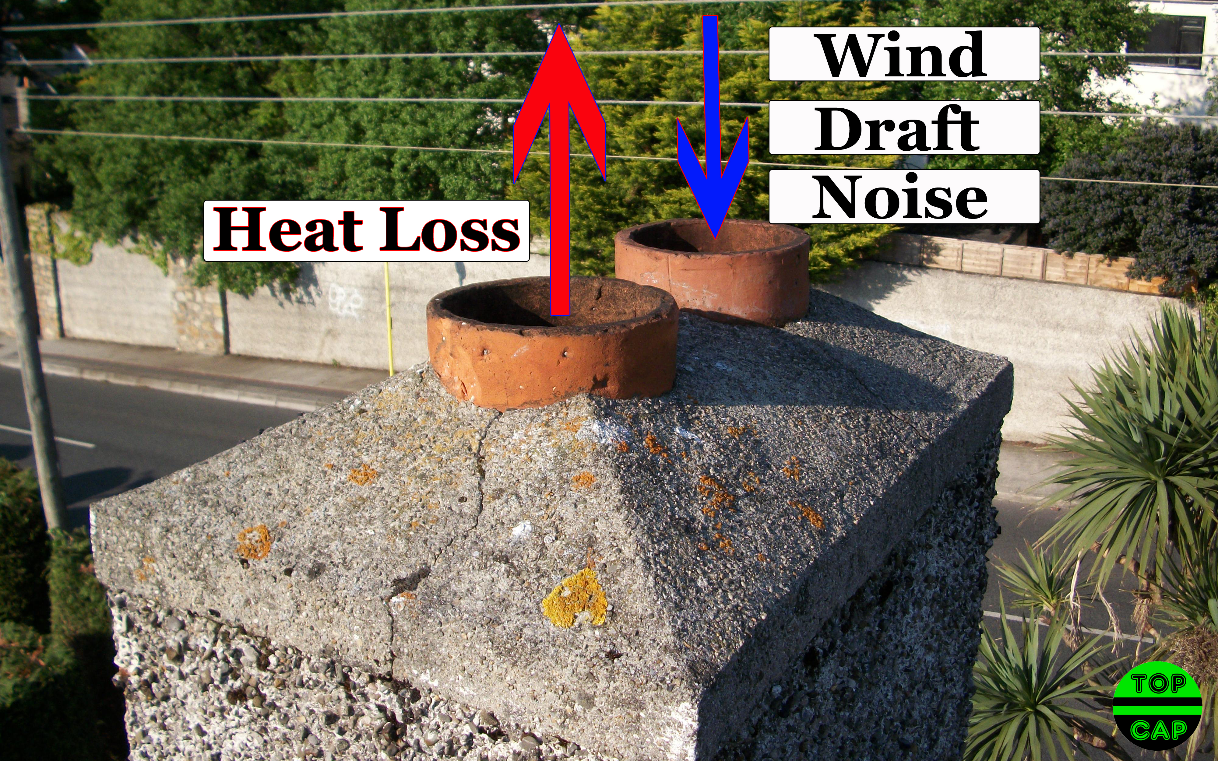 Heat Loss Diagram