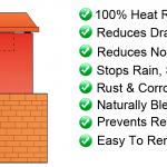 chimney-plug-description-image